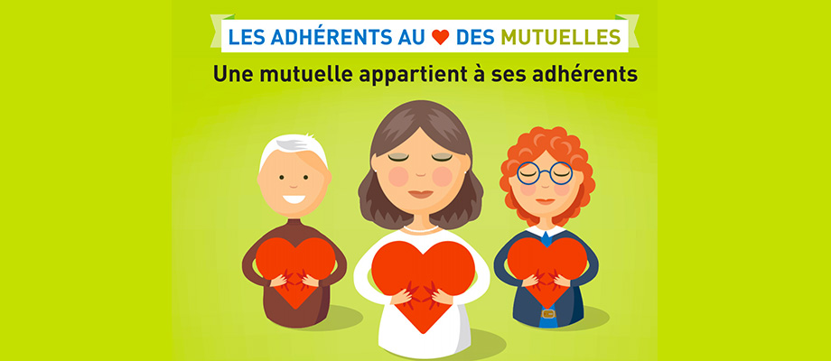 infographie - mutuelles - mutuelle - assurance santé en image - complémentaire santé - fonctionnement des mutuelles - mutuelle caractéristiques